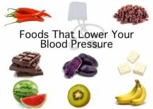 อาหารลดความดันโลหิต