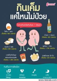 กินเค็มแค่ไหนไม่ป่วย