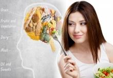 อยากฉลาดไม่ยากเลย กินอย่างไร...ให้ดีต่อสมอง