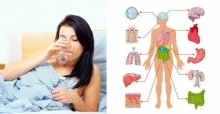 สุขภาพดี-แย่ ขึ้นอยู่กับการดื่มน้ำให้ถูกวิธี ด้วย 6 หลักง่ายๆ ต่อไปนี้