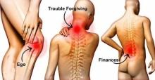 ตรงมากๆ! 9 อาการของความเจ็บปวดที่เชื่อมโยงตรงกับสภาพอารมณ์ของคุณในตอนนี้